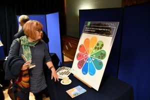 Guests asked to provide their top sustainability priority