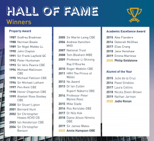 Property Awards graphic